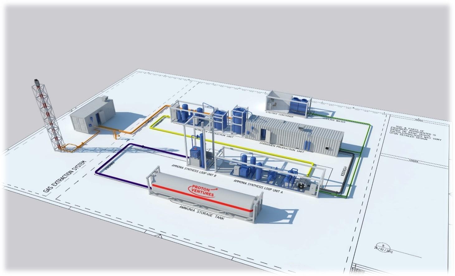 Proton Ventures ammonium reactor
