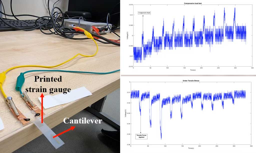 Prototype of the new flow sensor and measurement results